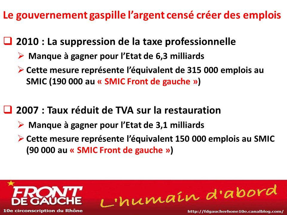 Le gouvernement gaspille l'argent censé créer des emplois  2010 : La suppression de la taxe professionnelle  Manque à gagner pour l'Etat de 6,3 mill