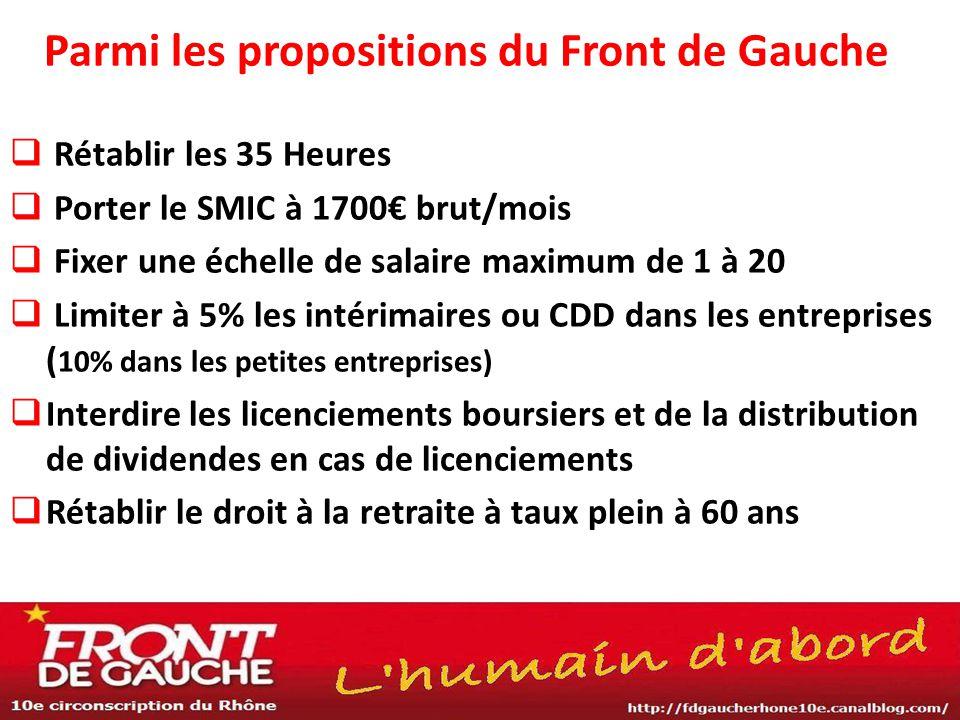 Parmi les propositions du Front de Gauche  Rétablir les 35 Heures  Porter le SMIC à 1700€ brut/mois  Fixer une échelle de salaire maximum de 1 à 20