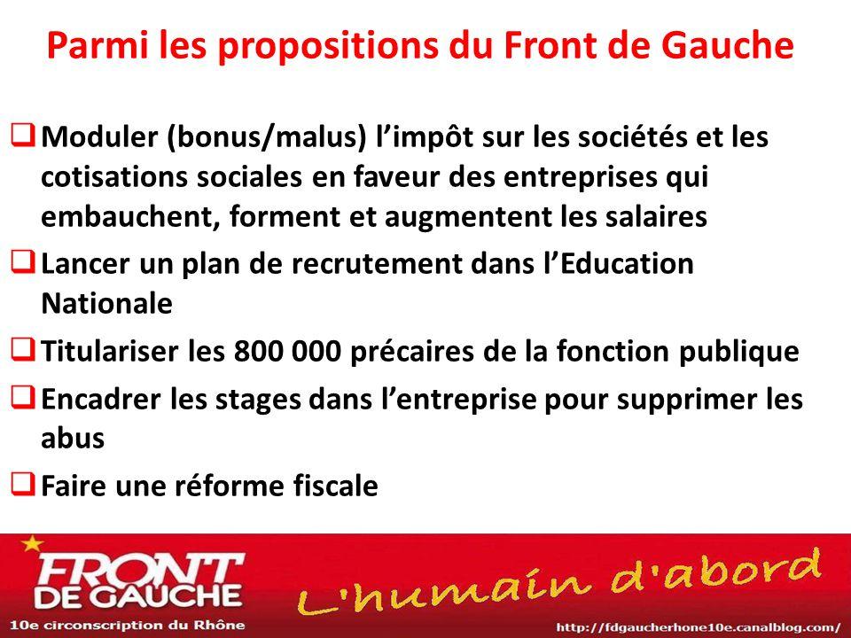 Parmi les propositions du Front de Gauche  Moduler (bonus/malus) l'impôt sur les sociétés et les cotisations sociales en faveur des entreprises qui e