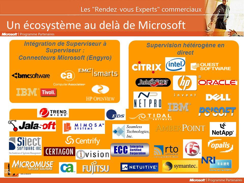 Supervision hétérogène en direct Un écosystème au delà de Microsoft Intégration de Superviseur à Superviseur : Connecteurs Microsoft (Engyro)