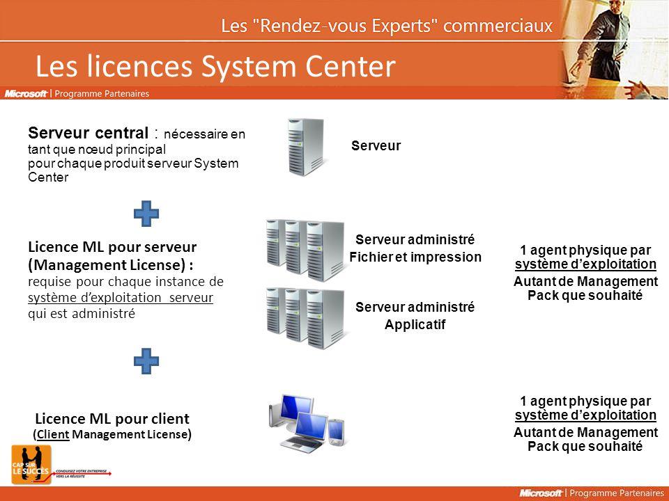 Serveur central : nécessaire en tant que nœud principal pour chaque produit serveur System Center Licence ML pour serveur (Management License) : requi