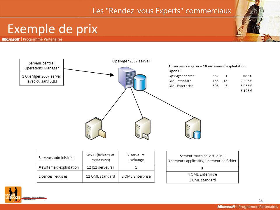 Exemple de prix 16 Serveurs administrés WS03 (fichiers et impression) 2 serveurs Exchange # systeme d'exploitation12 (12 serveurs)1 Licences requises1