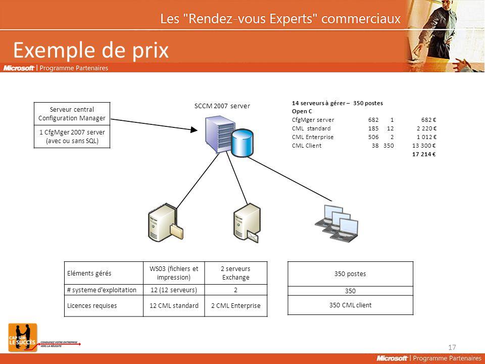 Exemple de prix 17 Eléments gérés WS03 (fichiers et impression) 2 serveurs Exchange # systeme d'exploitation12 (12 serveurs)2 Licences requises12 CML