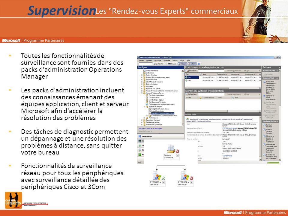 Toutes les fonctionnalités de surveillance sont fournies dans des packs d'administration Operations Manager Les packs d'administration incluent des co