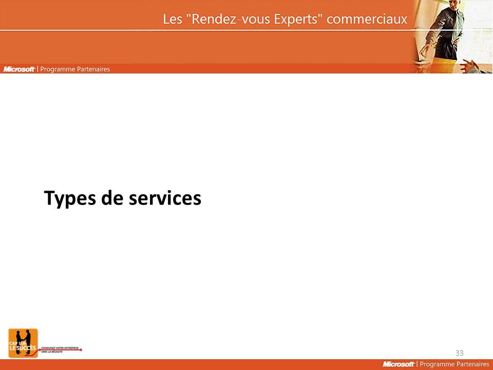 Types de services 33