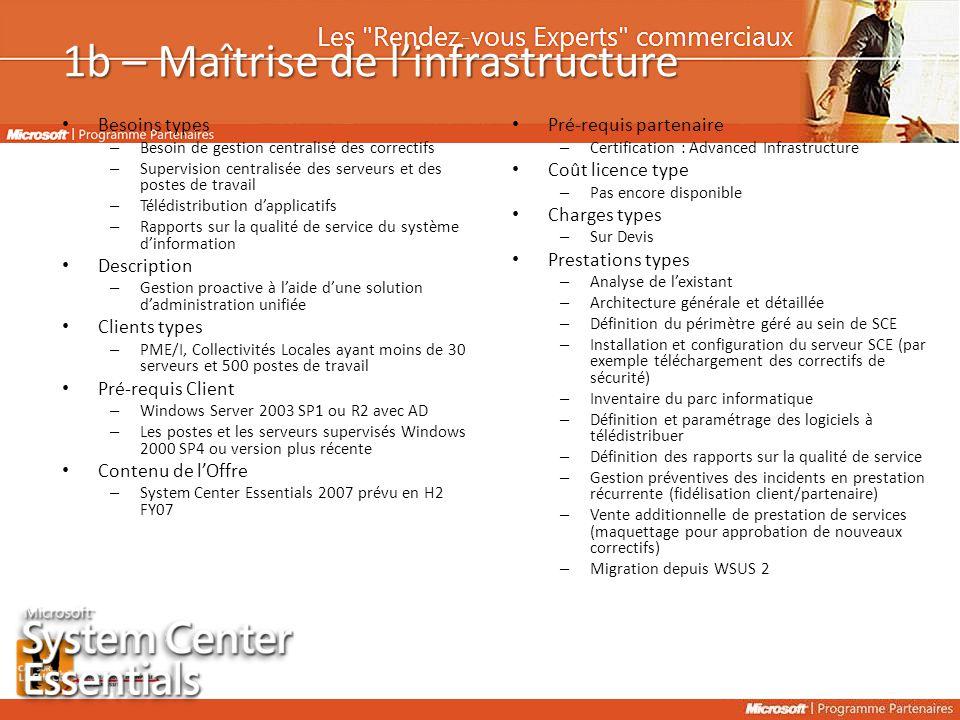 1b – Maîtrise de l'infrastructure Besoins types – Besoin de gestion centralisé des correctifs – Supervision centralisée des serveurs et des postes de travail – Télédistribution d'applicatifs – Rapports sur la qualité de service du système d'information Description – Gestion proactive à l'aide d'une solution d'administration unifiée Clients types – PME/I, Collectivités Locales ayant moins de 30 serveurs et 500 postes de travail Pré-requis Client – Windows Server 2003 SP1 ou R2 avec AD – Les postes et les serveurs supervisés Windows 2000 SP4 ou version plus récente Contenu de l'Offre – System Center Essentials 2007 prévu en H2 FY07 Pré-requis partenaire – Certification : Advanced Infrastructure Coût licence type – Pas encore disponible Charges types – Sur Devis Prestations types – Analyse de l'existant – Architecture générale et détaillée – Définition du périmètre géré au sein de SCE – Installation et configuration du serveur SCE (par exemple téléchargement des correctifs de sécurité) – Inventaire du parc informatique – Définition et paramétrage des logiciels à télédistribuer – Définition des rapports sur la qualité de service – Gestion préventives des incidents en prestation récurrente (fidélisation client/partenaire) – Vente additionnelle de prestation de services (maquettage pour approbation de nouveaux correctifs) – Migration depuis WSUS 2