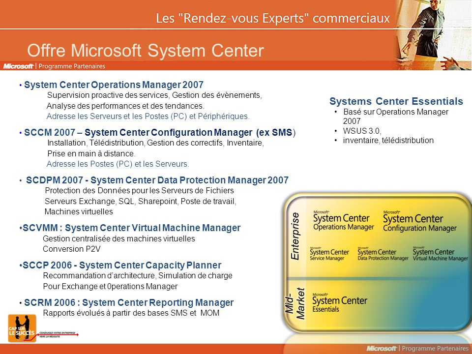 Offre Microsoft System Center System Center Operations Manager 2007 Supervision proactive des services, Gestion des évènements, Analyse des performanc