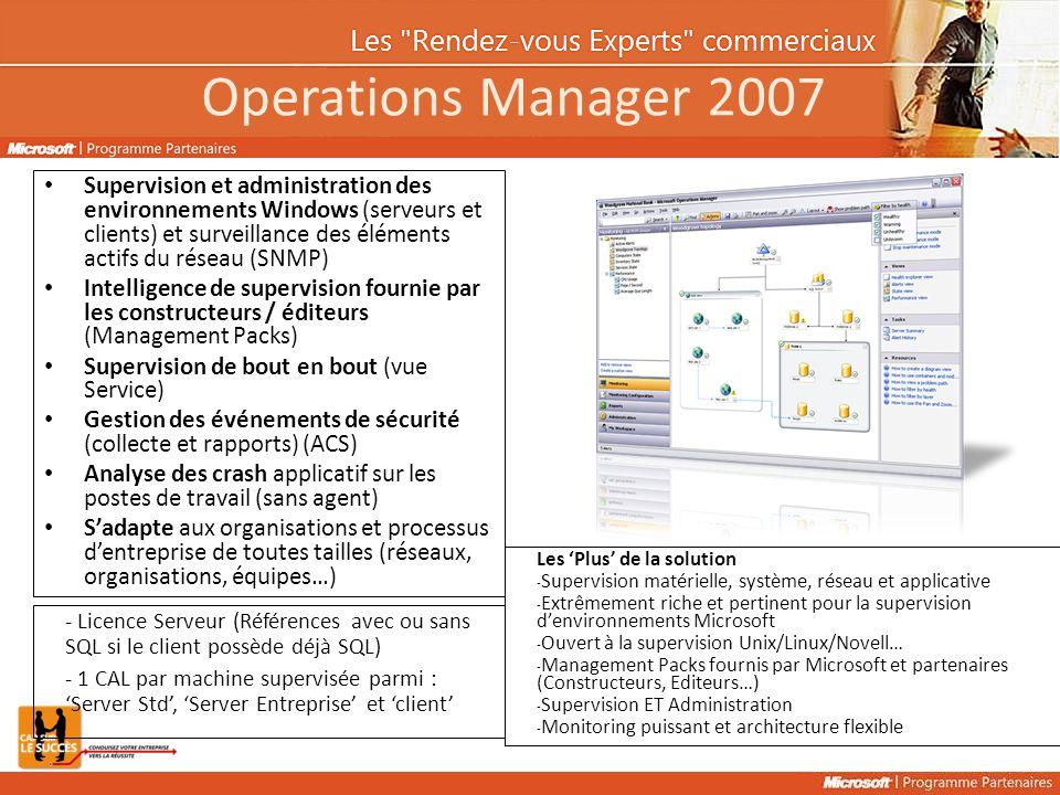 Supervision et administration des environnements Windows (serveurs et clients) et surveillance des éléments actifs du réseau (SNMP) Intelligence de su