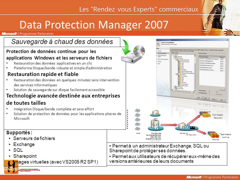 Protection de données continue pour les applications Windows et les serveurs de fichiers Restauration des données applicatives en un clic Plateforme D