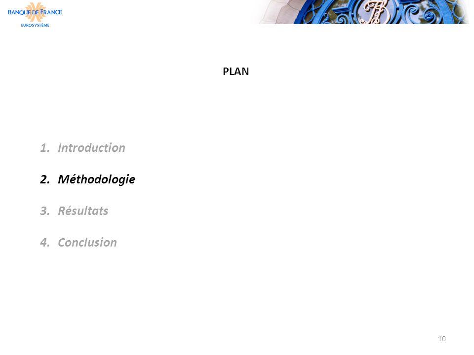 PLAN 10 1.Introduction 2.Méthodologie 3.Résultats 4.Conclusion