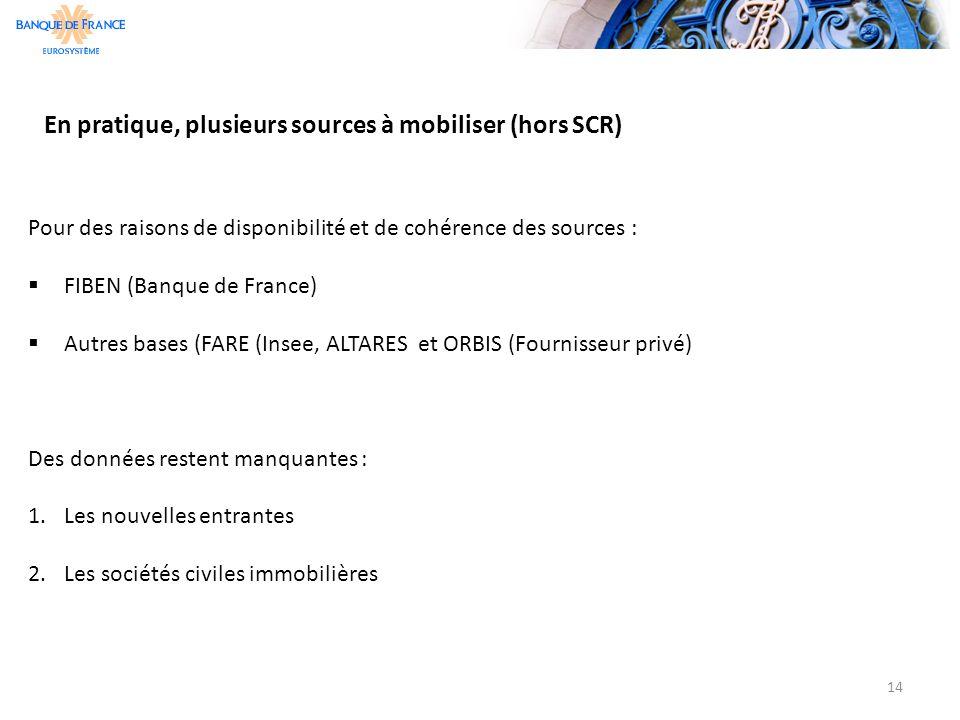 En pratique, plusieurs sources à mobiliser (hors SCR) 14 Pour des raisons de disponibilité et de cohérence des sources :  FIBEN (Banque de France) 