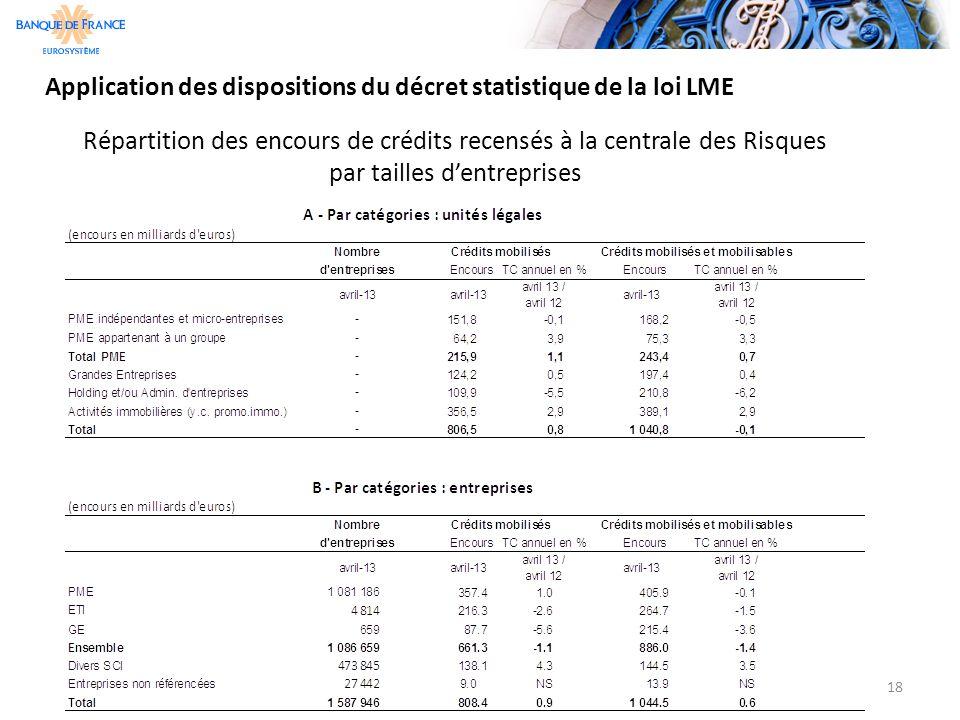 Application des dispositions du décret statistique de la loi LME Répartition des encours de crédits recensés à la centrale des Risques par tailles d'e
