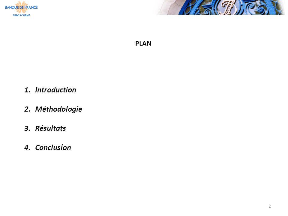 PLAN 2 1.Introduction 2.Méthodologie 3.Résultats 4.Conclusion