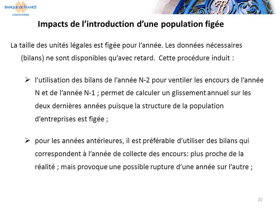 Impacts de l'introduction d'une population figée La taille des unités légales est figée pour l'année. Les données nécessaires (bilans) ne sont disponi