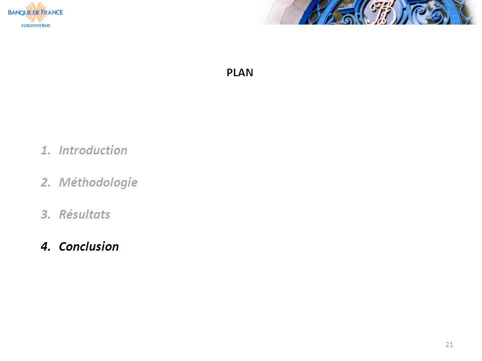 PLAN 21 1.Introduction 2.Méthodologie 3.Résultats 4.Conclusion