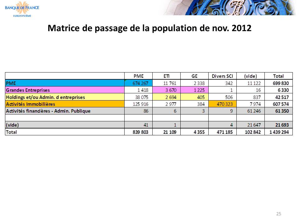 Matrice de passage de la population de nov. 2012 25