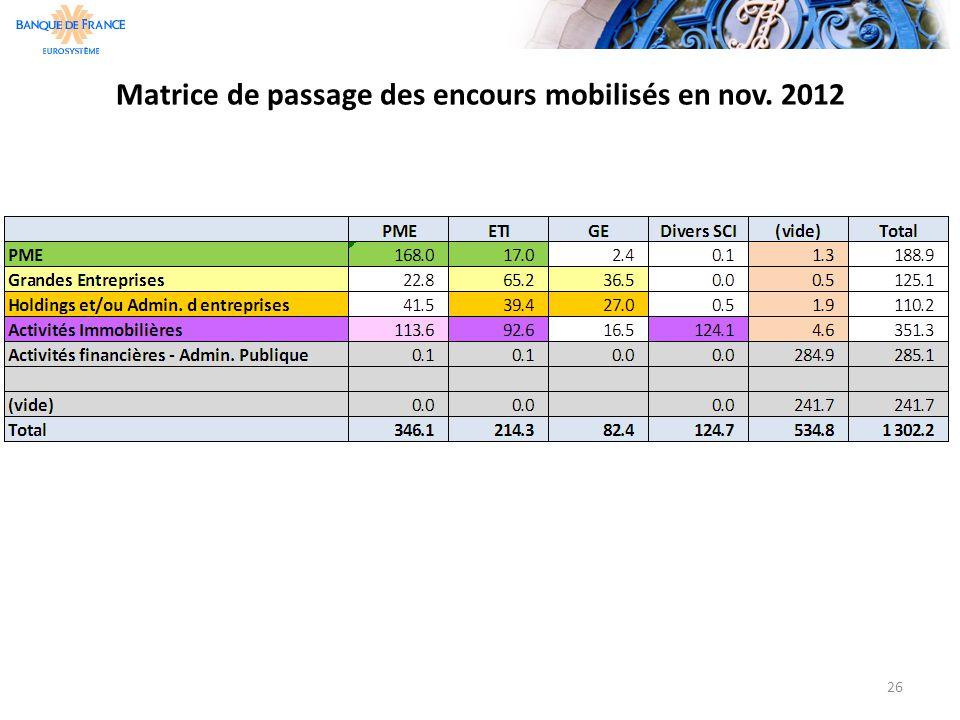 Matrice de passage des encours mobilisés en nov. 2012 26