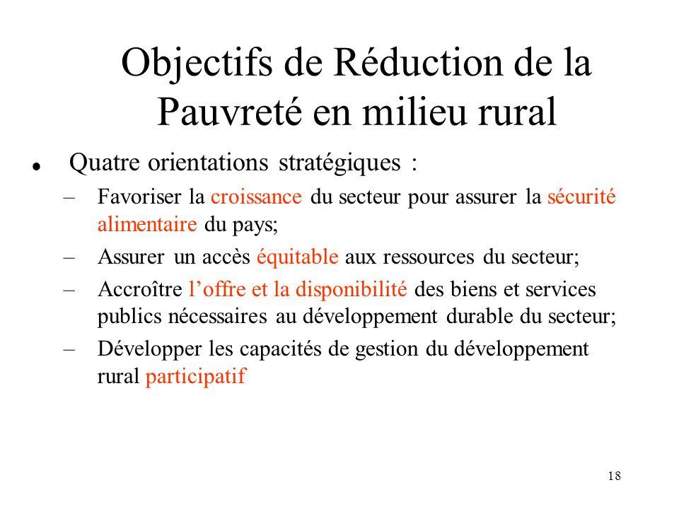 19 Perspectives pour 2003-2004  Ancrage de la croissance dans la sphère économique des pauvres.