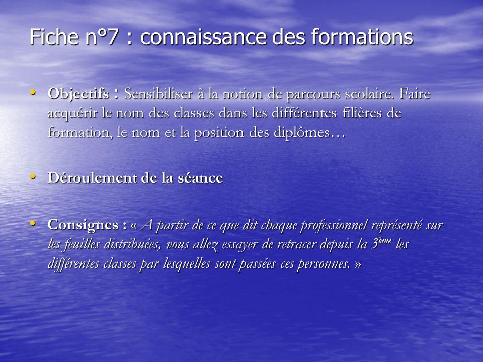 Fiche n°7 : connaissance des formations Objectifs : Sensibiliser à la notion de parcours scolaire.