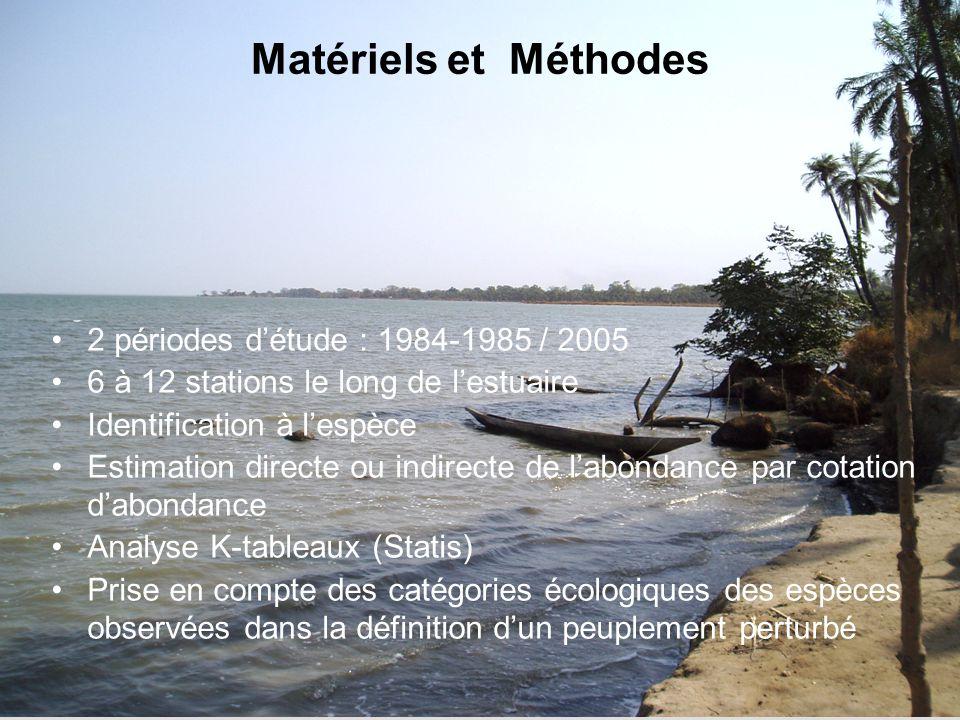 3 Matériels et Méthodes 2 périodes d'étude : 1984-1985 / 2005 6 à 12 stations le long de l'estuaire Identification à l'espèce Estimation directe ou indirecte de l'abondance par cotation d'abondance Analyse K-tableaux (Statis) Prise en compte des catégories écologiques des espèces observées dans la définition d'un peuplement perturbé