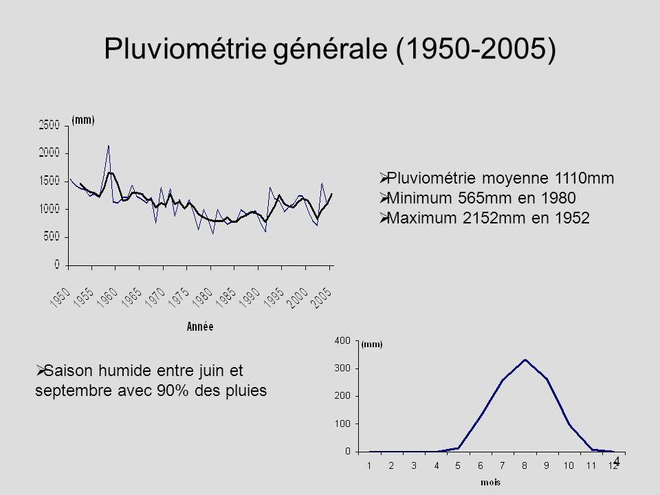 4 Pluviométrie générale (1950-2005)  Saison humide entre juin et septembre avec 90% des pluies  Pluviométrie moyenne 1110mm  Minimum 565mm en 1980  Maximum 2152mm en 1952