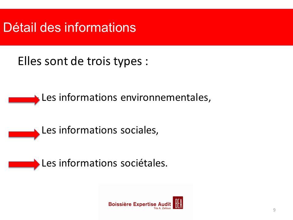 Détail des informations Elles sont de trois types : – Les informations environnementales, Les informations sociales, Les informations sociétales. 9