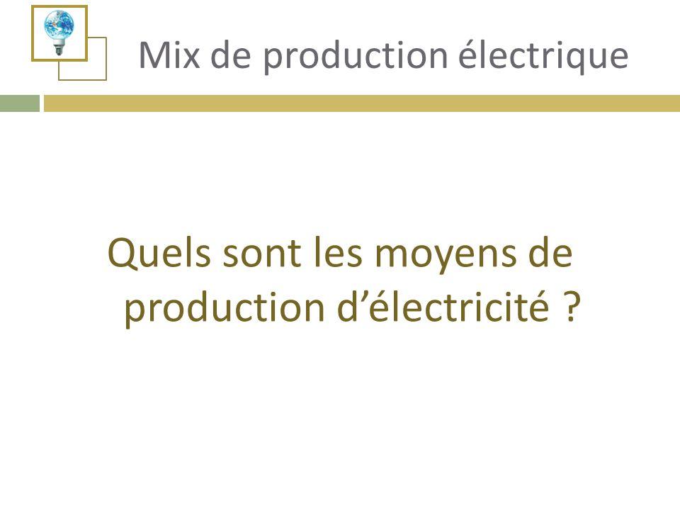 Quels sont les moyens de production d'électricité ? Mix de production électrique