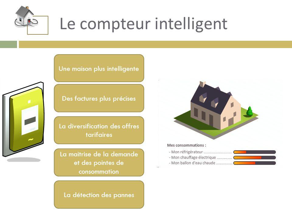 Le compteur intelligent Une maison plus intelligente Des factures plus précises La diversification des offres tarifaires La maitrise de la demande et