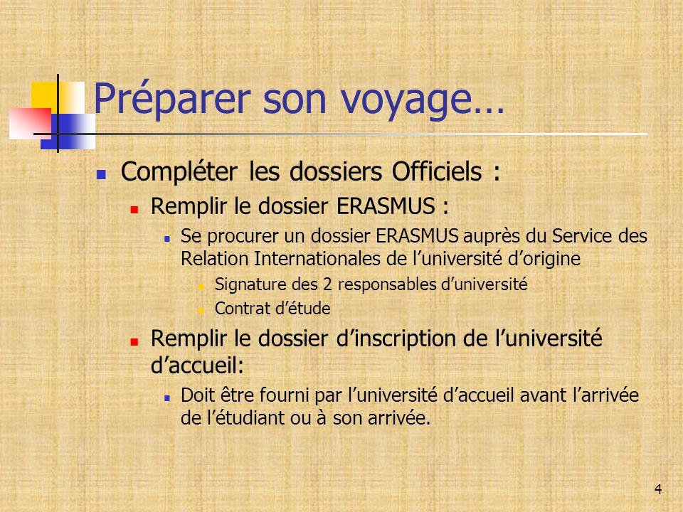 4 Préparer son voyage… Compléter les dossiers Officiels : Remplir le dossier ERASMUS : Se procurer un dossier ERASMUS auprès du Service des Relation I