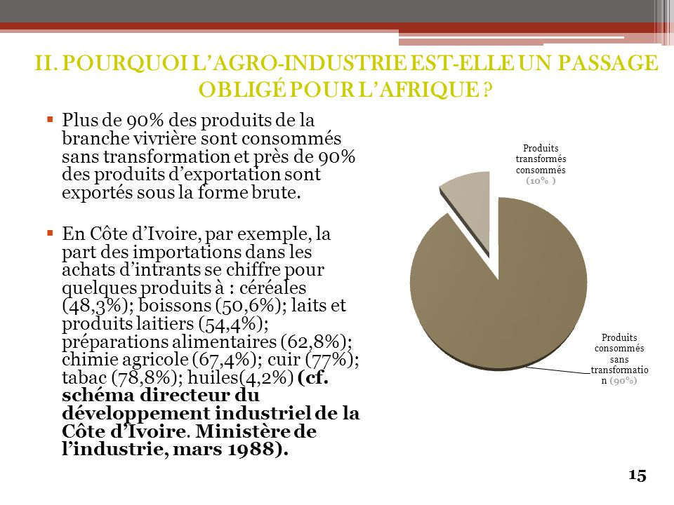  Plus de 90% des produits de la branche vivrière sont consommés sans transformation et près de 90% des produits d'exportation sont exportés sous la f