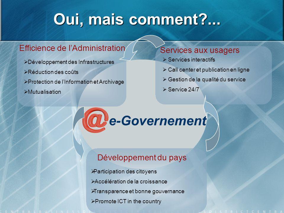 Oui, mais comment?... e-Governement Services aux usagers  Services interactifs  Call center et publication en ligne  Gestion de la qualité du servi