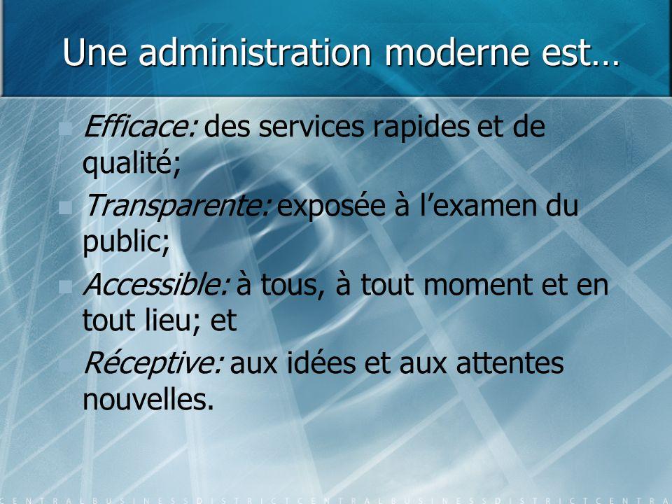 Une administration moderne est… Efficace: des services rapides et de qualité; Transparente: exposée à l'examen du public; Accessible: à tous, à tout m