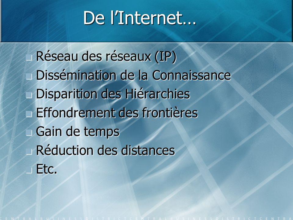 De l'Internet… Réseau des réseaux (IP) Réseau des réseaux (IP) Dissémination de la Connaissance Dissémination de la Connaissance Disparition des Hiéra