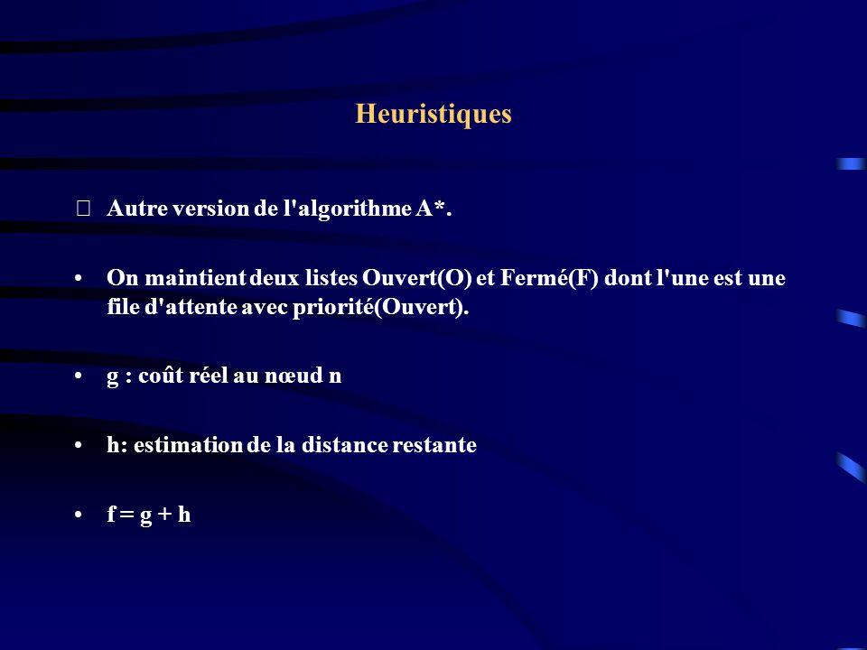 Heuristiques Autre version de l algorithme A*.1.