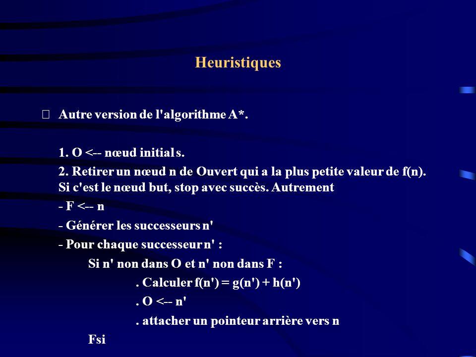 Heuristiques Autre version de l algorithme A*.Si n est dans O ou n est dans F :.
