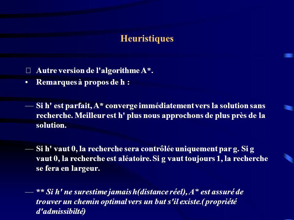 Heuristiques Autre version de l'algorithme A*. Remarques à propos de h : —Si h' est parfait, A* converge immédiatement vers la solution sans recherch