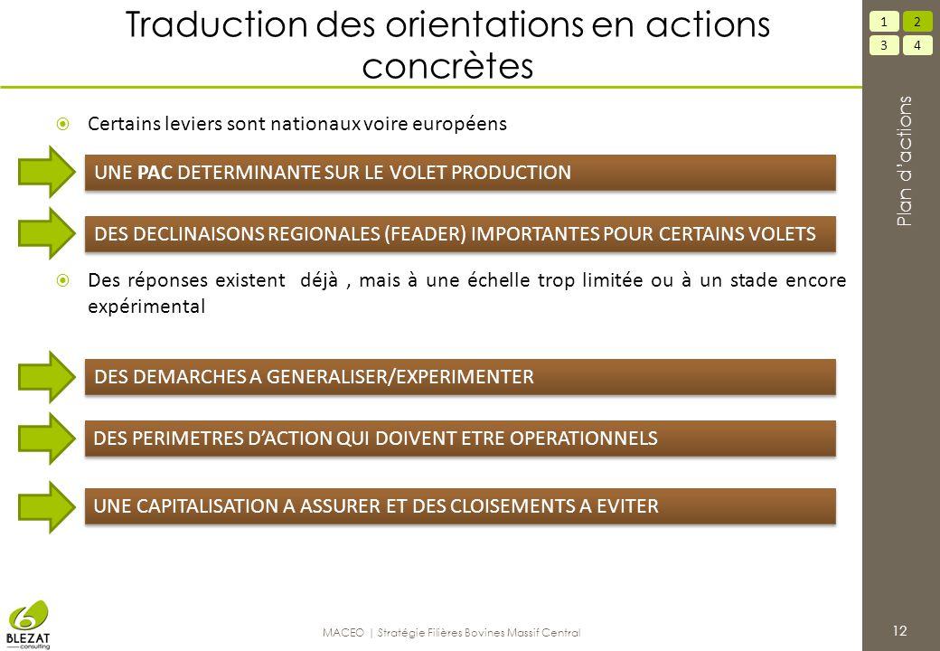 Traduction des orientations en actions concrètes  Certains leviers sont nationaux voire européens  Des réponses existent déjà, mais à une échelle tr