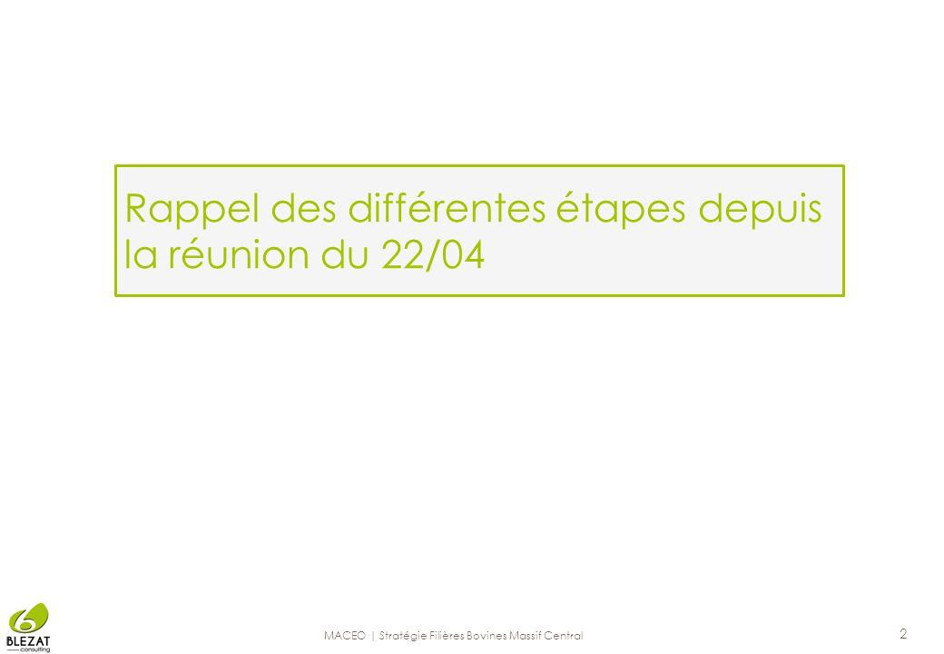 Rappel des différentes étapes depuis la réunion du 22/04 2 MACEO | Stratégie Filières Bovines Massif Central