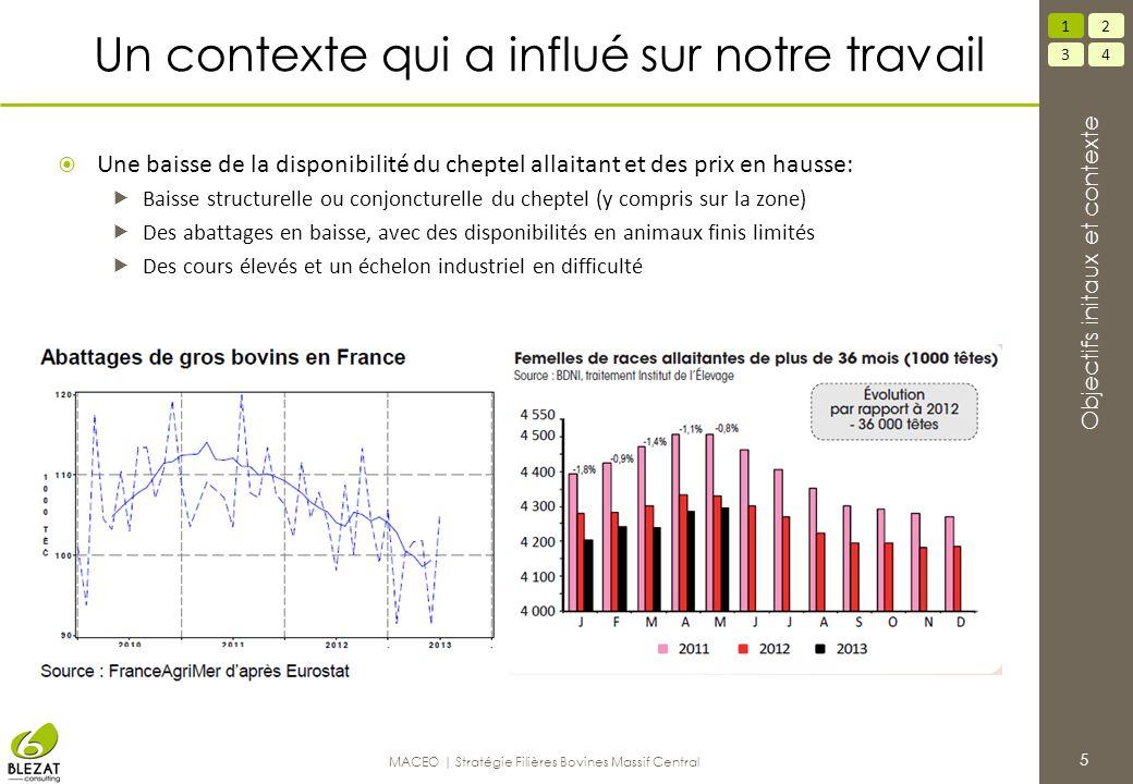 Un contexte qui a influé sur notre travail  Une baisse de la disponibilité du cheptel allaitant et des prix en hausse:  Baisse structurelle ou conjo