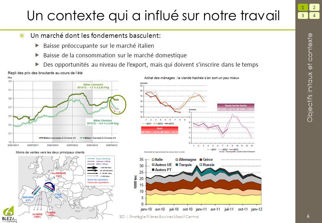 Un contexte qui a influé sur notre travail  Un marché dont les fondements basculent:  Baisse préoccupante sur le marché italien  Baisse de la conso