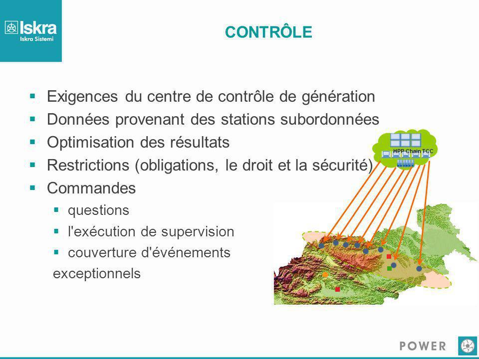 CONTRÔLE  Exigences du centre de contrôle de génération  Données provenant des stations subordonnées  Optimisation des résultats  Restrictions (ob