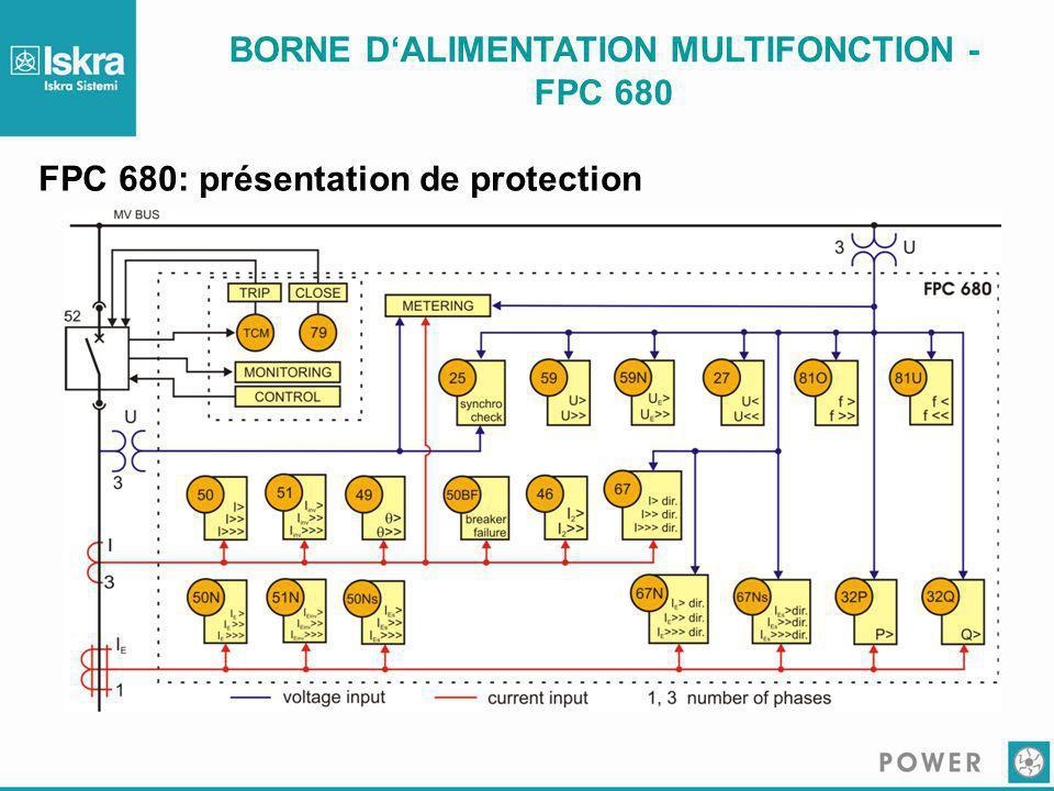BORNE D'ALIMENTATION MULTIFONCTION - FPC 680 FPC 680: présentation de protection