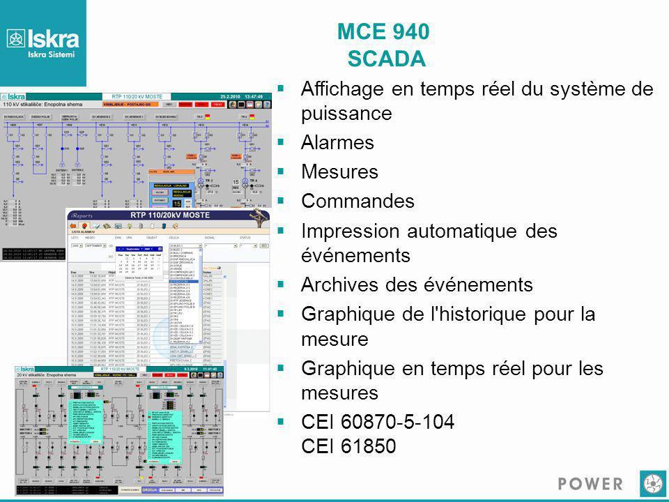 MCE 940 SCADA  Affichage en temps réel du système de puissance  Alarmes  Mesures  Commandes  Impression automatique des événements  Archives des