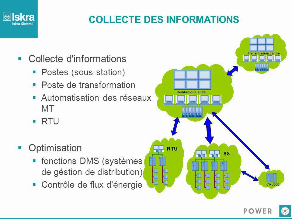 COLLECTE DES INFORMATIONS  Collecte d'informations  Postes (sous-station)  Poste de transformation  Automatisation des réseaux MT  RTU  Optimisa