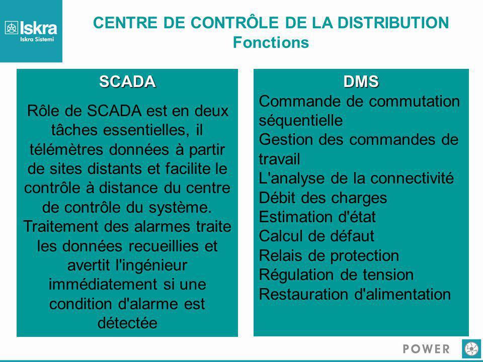 CENTRE DE CONTRÔLE DE LA DISTRIBUTION Fonctions SCADA Rôle de SCADA est en deux tâches essentielles, il télémètres données à partir de sites distants
