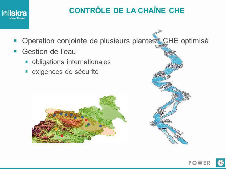 CONTRÔLE DE LA CHAÎNE CHE  Operation conjointe de plusieurs plantes CHE optimisé  Gestion de l'eau  obligations internationales  exigences de sécu