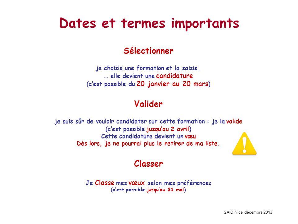 SAIO Nice décembre 2013 Dates et termes importants Sélectionner je choisis une formation et la saisis… … elle devient une candidature (c'est possible