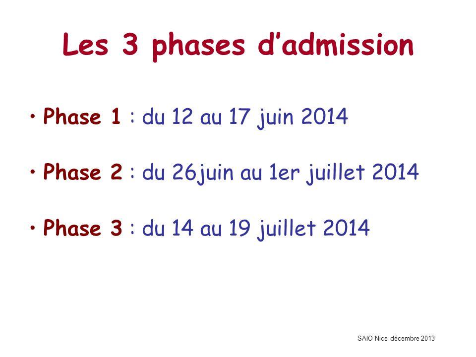 SAIO Nice décembre 2013 Les 3 phases d'admission Phase 1 : du 12 au 17 juin 2014 Phase 2 : du 26juin au 1er juillet 2014 Phase 3 : du 14 au 19 juillet