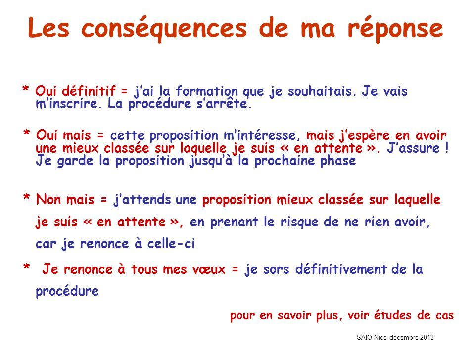 SAIO Nice décembre 2013 Les conséquences de ma réponse * Oui définitif = j'ai la formation que je souhaitais. Je vais m'inscrire. La procédure s'arrêt