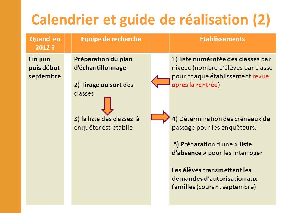 Calendrier et guide de réalisation (2) Quand en 2012 ? Equipe de rechercheEtablissements Fin juin puis début septembre Préparation du plan d'échantill